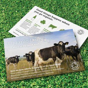 Soil Association Postcard
